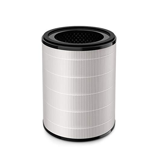 Philips FY2180/30 Original Kombi-Filter, für Luftreiniger AC2939/10...