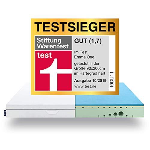 EMMA One Matratze TESTSIEGER Stiftung Warentest 10/2019 - Liegegefühl...