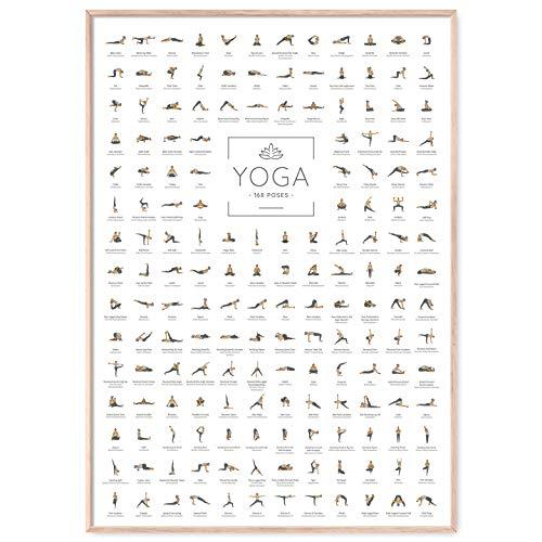 JUNOMI® Yoga Poster DIN A2 mit 168 Posen und Asanas, Yoga Zubehör...